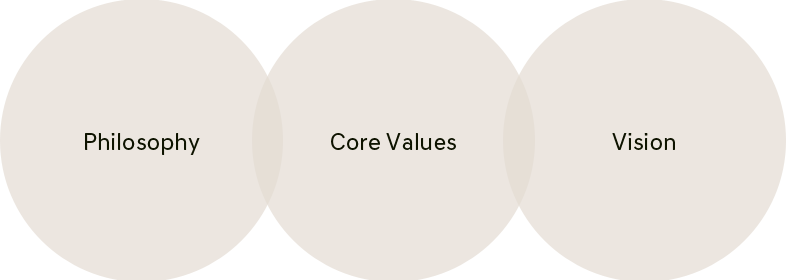 philosophy-values-vision